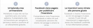 pubblicitàsufacebook